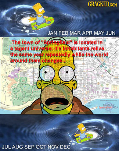 The Simpsons Fan Theory